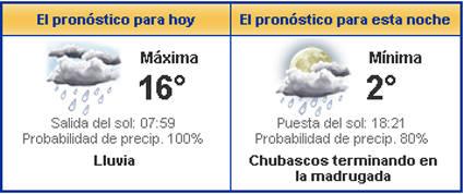 Imagen www.espanolweather.com
