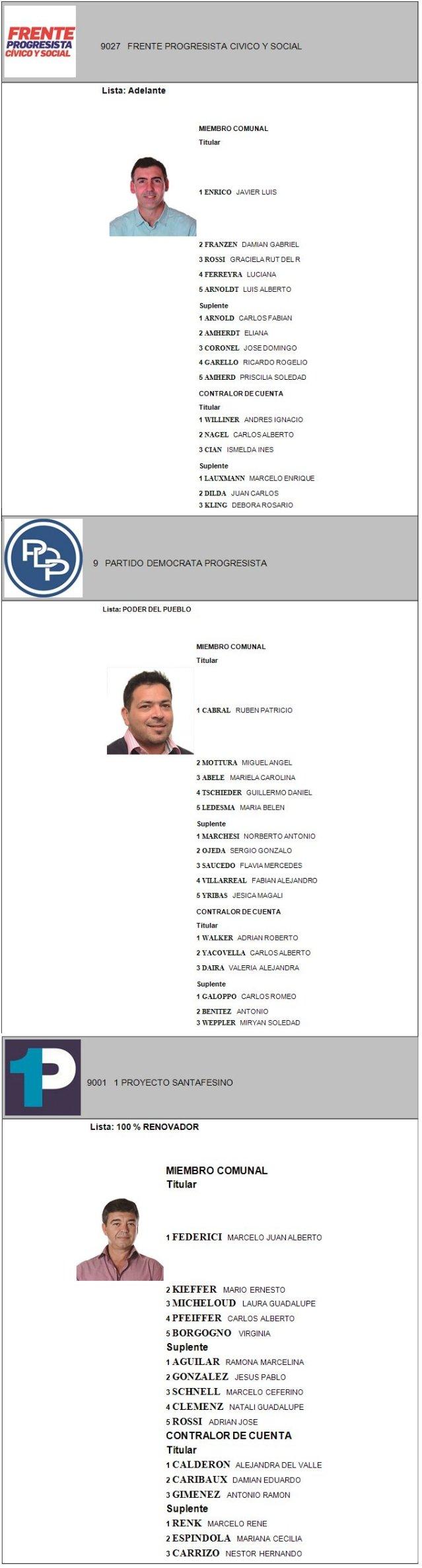 Listas de candidatos a Presidentes Comunales