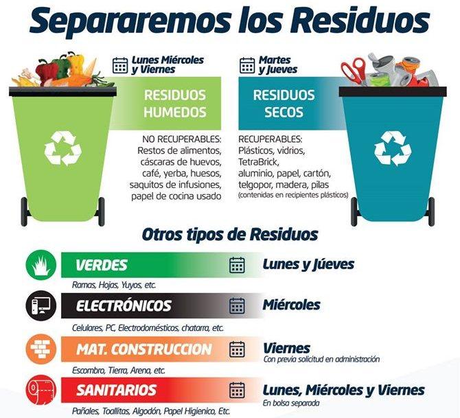 Separemos los residuos - FIMA