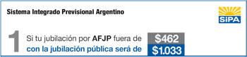 Publicidad SIPA